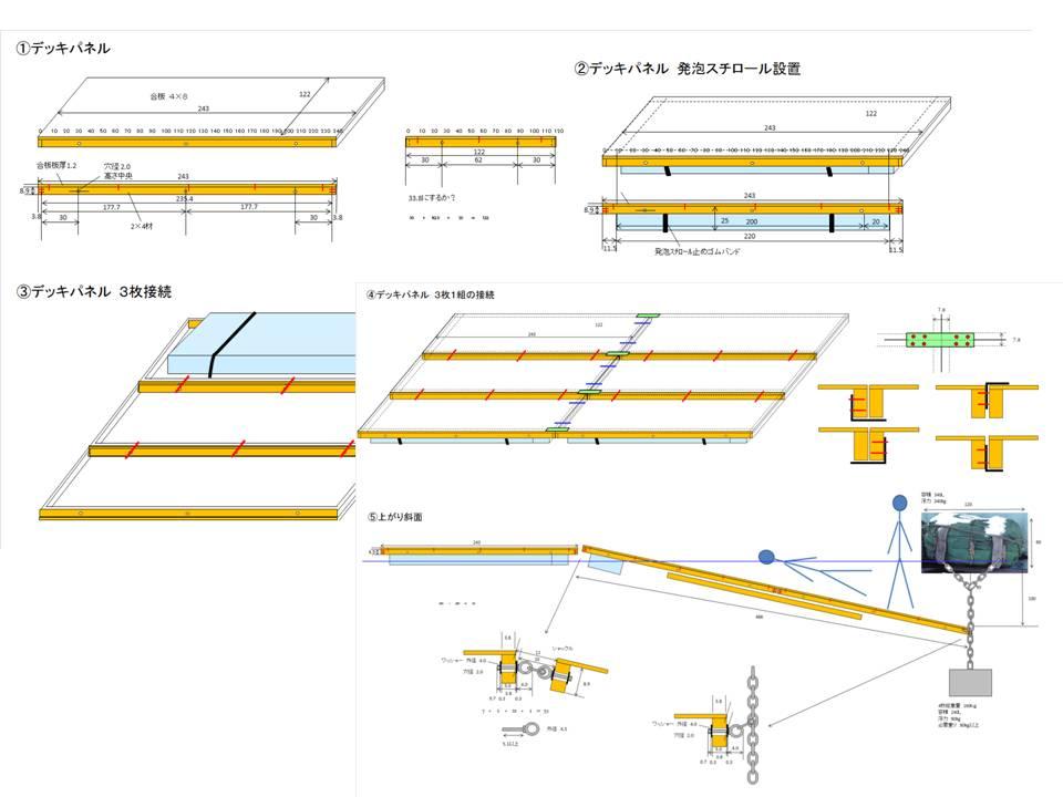 2014 4 7 浮桟橋設計