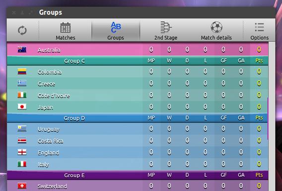 iCup 2014 Brazil for Linux Ubuntu ワールドカップ グループの勝点