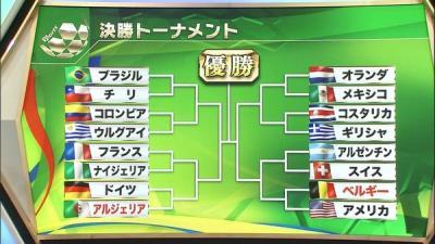ブラジルW杯決勝トーナメント