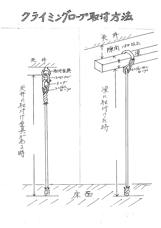クライミンググロープ取り付け例