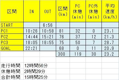20140325_01