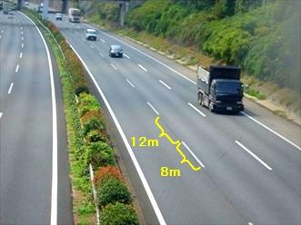 高速道路の破線は20m
