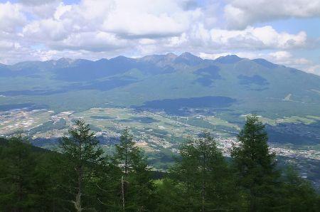 ビューポイントからの八ヶ岳
