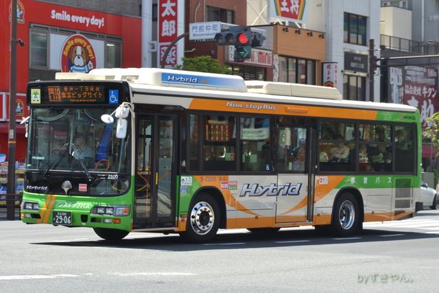 S-Z500