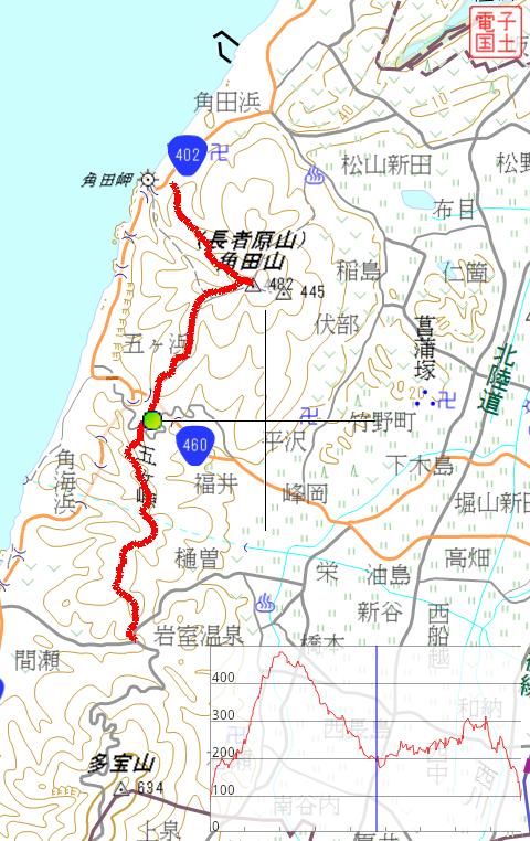 角田から樋曾山