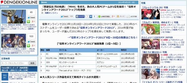 """""""電撃オンラインアワード2013""""トップ5を発表!あの大人気PCゲームが1位を獲得!"""