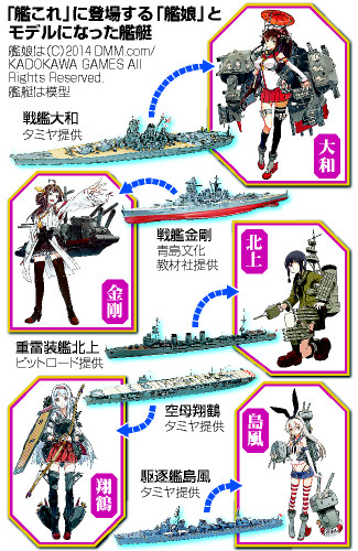 朝日新聞夕刊で『艦これ&プラモ』についての記事が1面に載る!! 「『艦これ』で関心を持ったら、書物などを読んで艦艇のことや歴史について考えてほしい」
