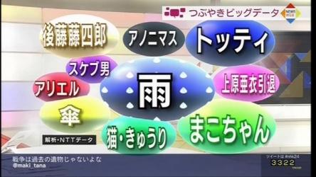 """おそ松腐女子 NHKのニュース番組のtwitterトレンド紹介のコーナーに載せようと""""シコ松をNHKへ""""というタグを付けてツイートしまくる"""