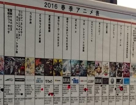 とらのあな店舗での2016年春アニメ人気投票、上位はあの作品にwww