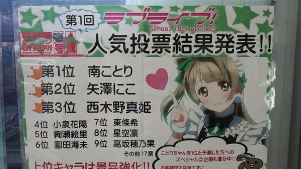 『ラブライブ!』 秋葉原クレーン研究所の第1回人気投票結果発表!