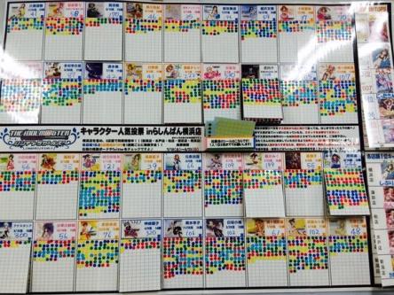 アニメグッズショップ・らしんばん5店舗で行われている『アイマス シンデレラガールズ』人気投票の途中経過発表! 1位は杏ちゃん、2位:しぶりん、3位:らんらん
