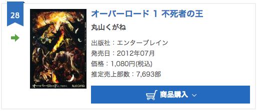 amazonの本の売れ筋ランキングで『オーバーロード』無双!!3週間以上、全巻TOP100以内!!