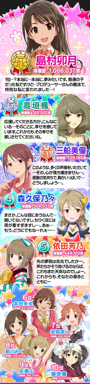 icon_vote_kekka_01.jpg