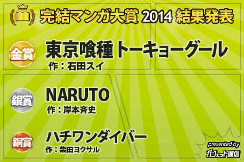 manga_prize.jpg