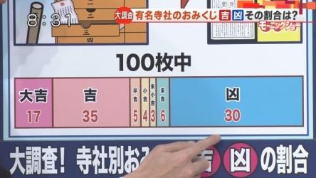tereasa_omikuji-2.jpg