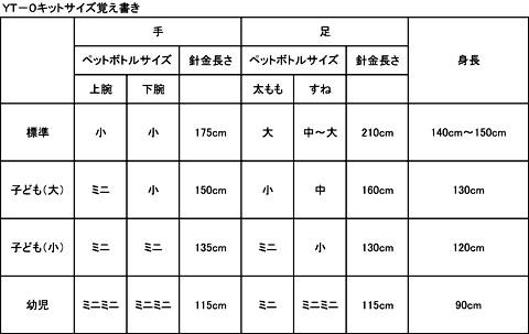 YT-0サイズ覚え書き