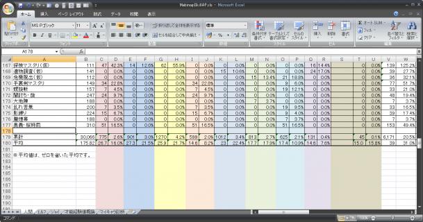 AP効率表210b