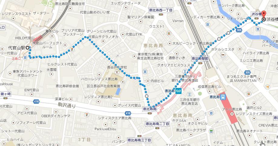 徒歩コース概略