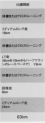 under88km-12weeks-10.jpg
