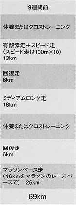 under88km-12weeks-9.jpg