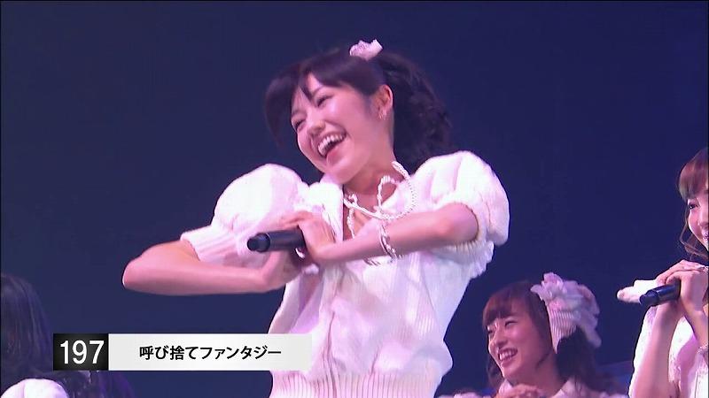 リクエストアワー1日目きゃぷ【まゆゆ】