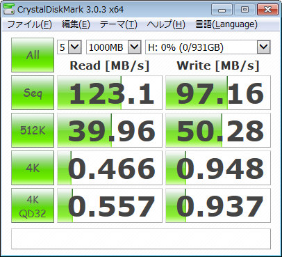 Sequential Read : 123.087 MB/s  Sequential Write : 97.162 MB/s  Random Read 512KB : 39.962 MB/s  Random Write 512KB : 50.283 MB/s