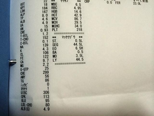 クローン病採血記録